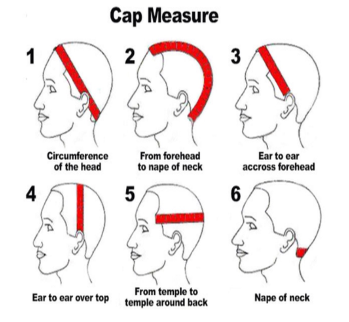 HOW TO MEASURE CAP SIZE